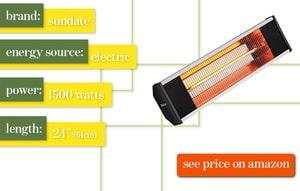 Best Outdoor Patio Heater Sundate Wall Mount Review