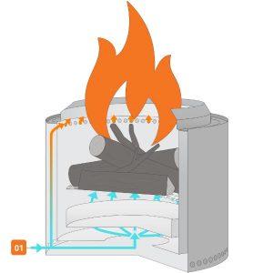 solo stove air flow diagram